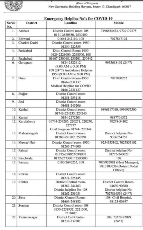 haryana-epass-helpline-number