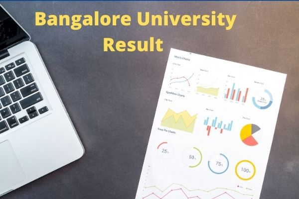 Bangalore-University-Result